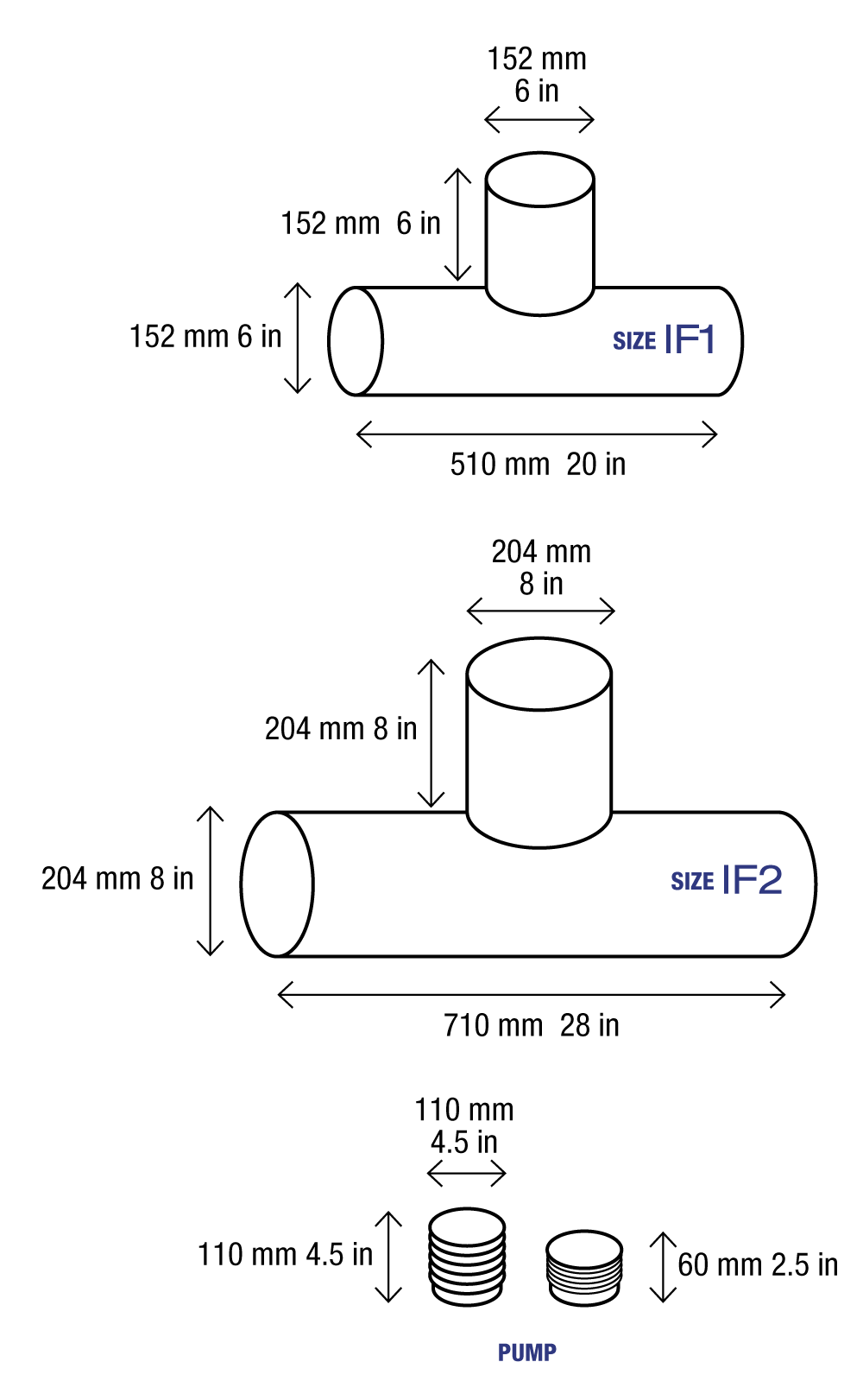 Inflatable T-Roll Dimensions